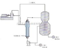 MVR—DTB连续结晶器