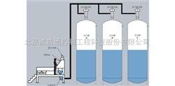 粉粒体上料和液体制剂配料