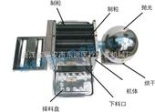 WZM-18B型-大蜜丸机 中药制丸机 家用小型中药制丸机